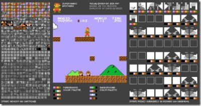 Super Mario deconstructed – schrankmonster blog