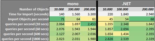 mononet