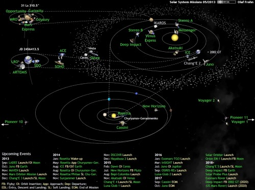 20130425_solar-system-missions2013-05_big