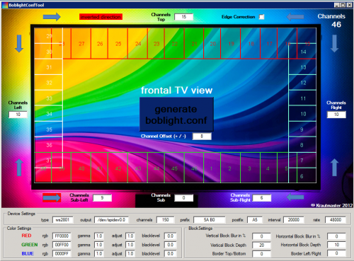 RASPILIGHT: an open project for Ambilight TV effect